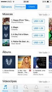 Me I Am Mariah é lançado no Brasil