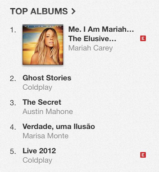 Me. I am Mariah #1 no Brasil